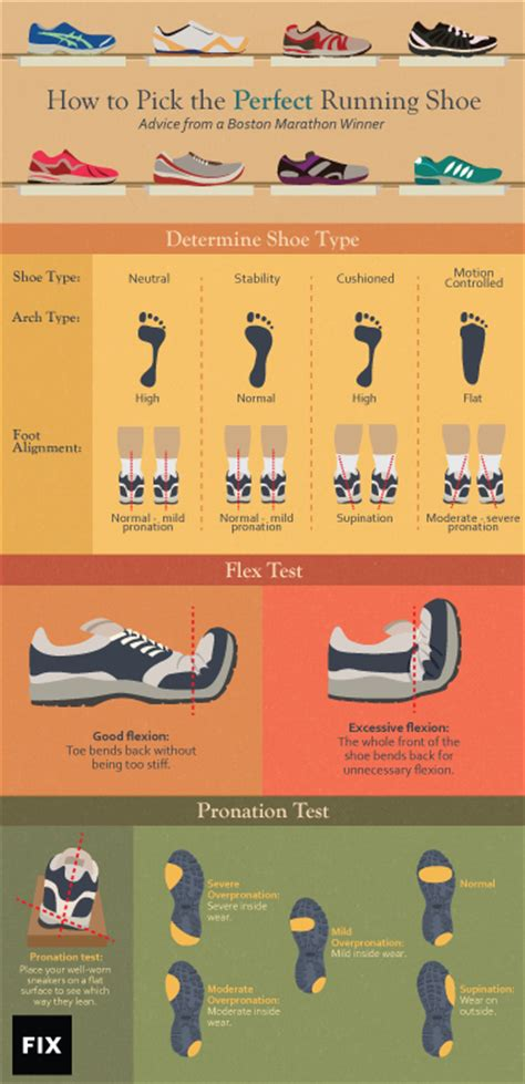 how to choose athletic shoes choosing the running shoe fix