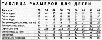 таблица размеров детской одежды до года