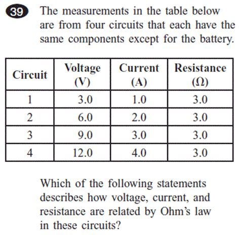 if the voltage across a resistor decreases the current will physicslab mcas 2011 session 2