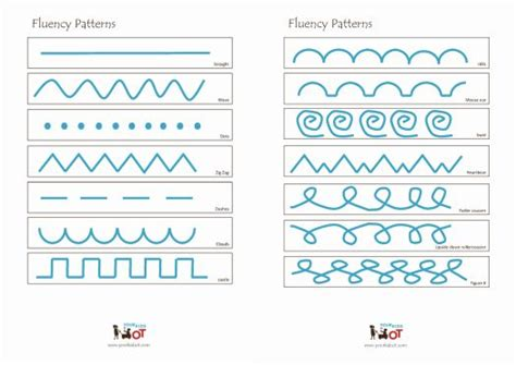 pattern recognition occupational therapy fluency patterns at your kids ot pediatric school based