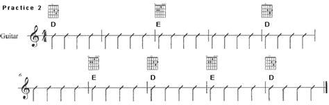belajar kunci gitar kangen band chord lagu ijab kabul chord lagu gigi apexwallpapers com