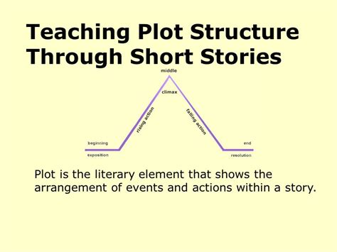 two kinds plot diagram teaching plot structure through stories ppt