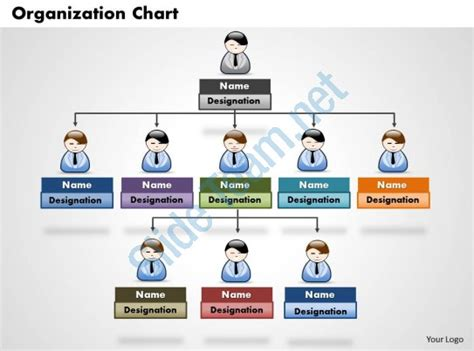 Organization Chart Powerpoint Presentation Slide Template Presentation Powerpoint Templates Powerpoint Org Chart Templates
