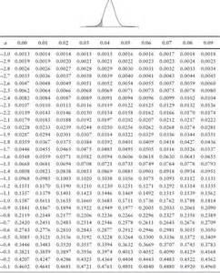 appendix c statistical tables derivatives markets