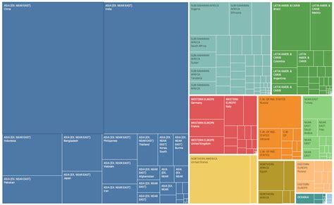 treemap layout d3 js d3 in depth