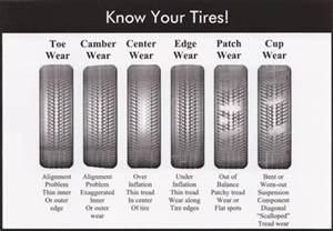 Vehicle Alignment Tire Wear Tires Trenton Auto Tire Center