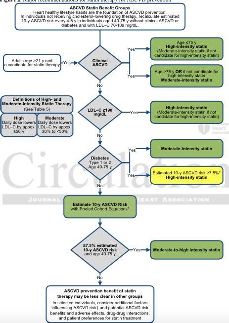Obat Penurun Kolesterol Simvastatin obat penurun kolesterol statin kompasiana efek sing