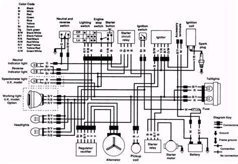 kawasaki klf 300 parts wiring diagrams wiring diagram