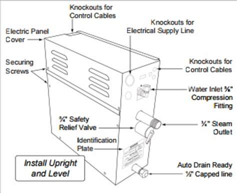 kohler steam generator wiring diagram wiring diagram schemes