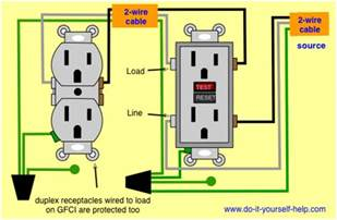 receptacle wiring diagram electrical simple routing detail ideas best 10 exle receptacle
