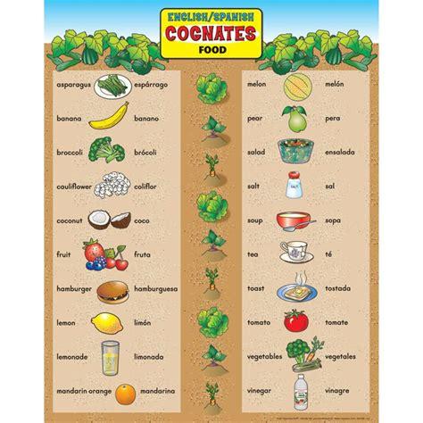 spanish foods list english spanish cognates food poster