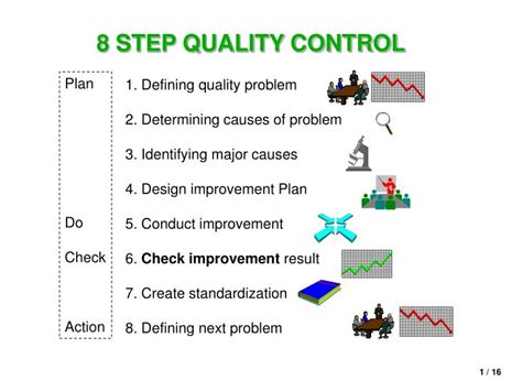 free powerpoint templates for quality control ppt 8 step quality control powerpoint presentation id
