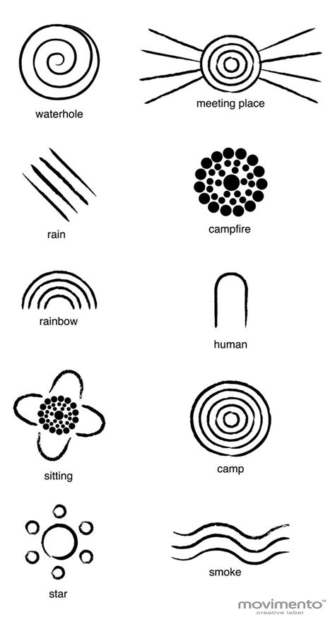 civil drawing symbols gallery symbol and sign ideas the 25 best aboriginal symbols ideas on pinterest