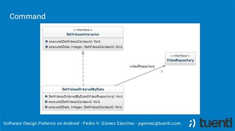 software design pattern command software design patterns on android spanish