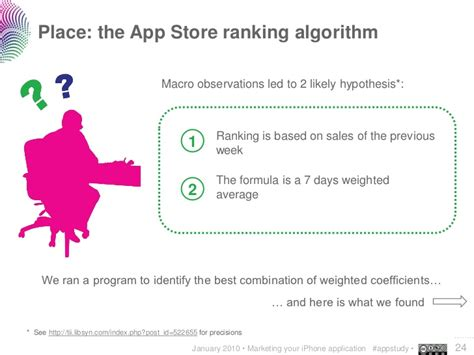 The Place App Place The App Store Ranking