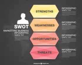 swot infographic design vector free download