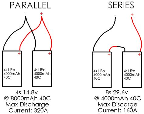 parallel connection diagram wiring batteries in parallel and series wiring diagrams