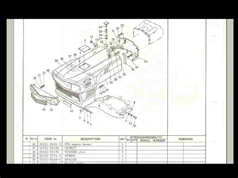 kubota rtv 900 parts diagram kubota rtv 900 parts diagram wiring diagram and fuse box