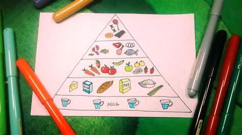 piramides de los alimentos c 243 mo dibujar paso a paso la pir 225 mide de los alimentos