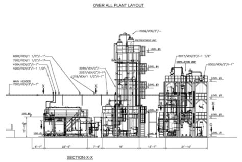 piping layout engineer transtech projects