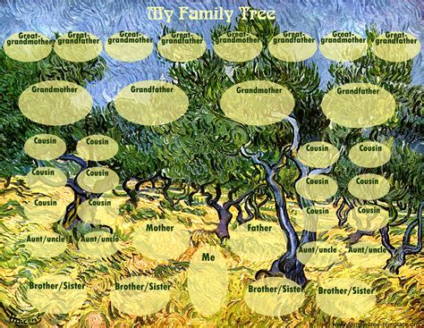 you can now live like van gogh in the bedroom arch2o com family tree template for kids printable genealogy charts