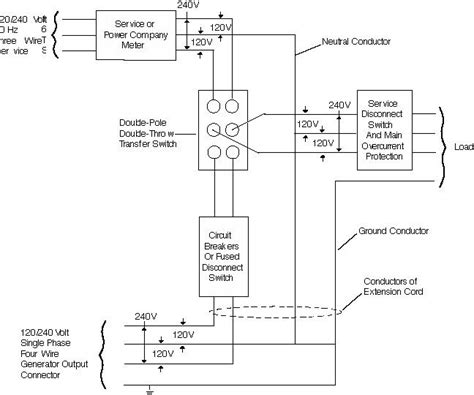 automatic transfer switch wiring diagram free