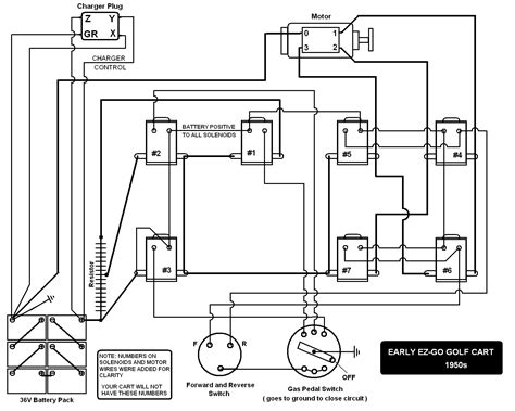 ez go 36v wiring diagram wiring diagrams wiring diagram