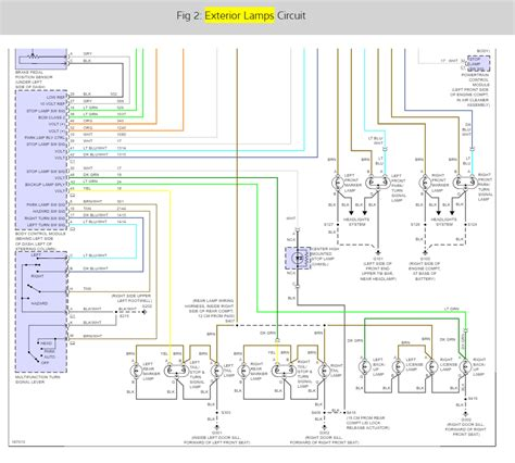 2004 pontiac grand prix fuse block diagram wiring diagrams