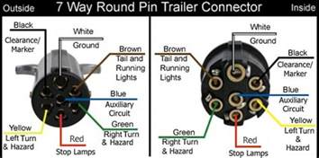 wiring diagram for a 7 way pin trailer connector outside and inside trailer wire
