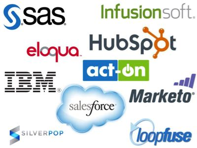 top 10 marketing automation companies the vb index report