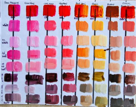 color mixing acrylic paint color chart color