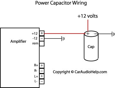 how do i connect a capacitor to a motor car audio capacitor installation