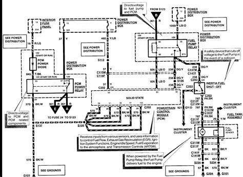 ford explorer wiring harnes wiring diagram