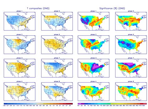 Maryland Judiciary Search Disclaimer Climate Prediction Center Mjo Temperature Composites And Significance