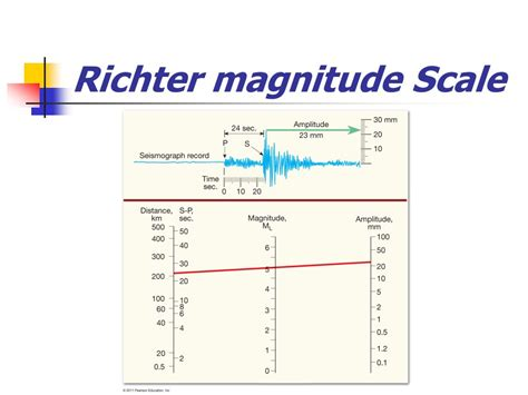 earthquake scale what is an earthquake an earthquake is the vibration of