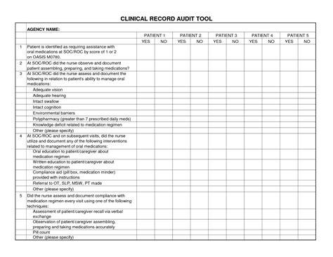 7 Best Images Of Medical Chart Audit Form Template Blank Vital Sign Chart Medical Record Chart Review Template