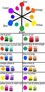 opposite of green color opposite colors chart by ff6celes on deviantart