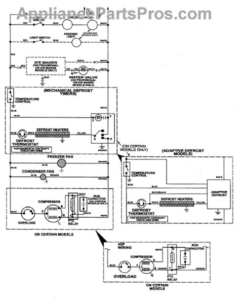 parts for magic chef ctb1925grw wiring information parts