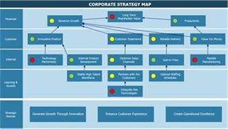 Strategy Map Template Xls by Balanced Scorecard Qpr