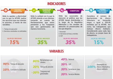 tabla de la consar las 5 afores mejor y peor evaluadas en servicios