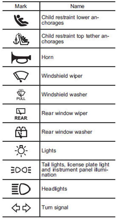 subaru warning light symbols vehicle symbols about vehicle subaru legacy owners