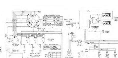 polaris snowmobile wiring diagram polaris snowmobile wiring diagram efcaviation
