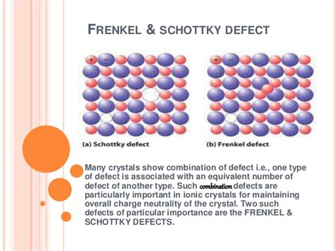 Distinguish Between Frenkel And Schottky Defects In Ceramics - defects