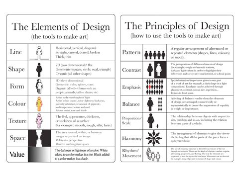 design elements list visual representation of elements and principles of design