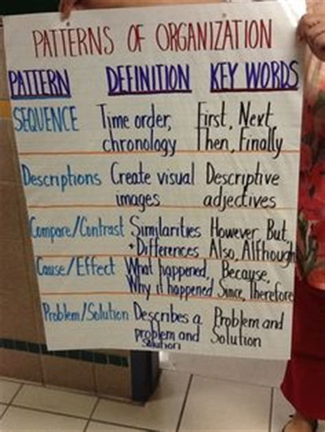 patterns of organization in reading pdf reading draw conclusions 5th ela elementary school