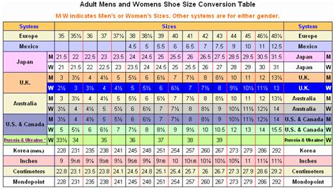 shoe size chart european to us sepatuwani taterbaru american to euro shoe size images