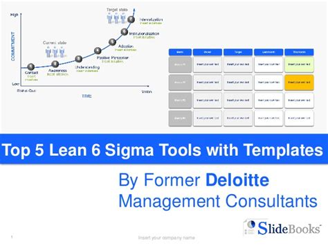 Mba Consultancy Management Bits by Lean 6 Sigma Tools