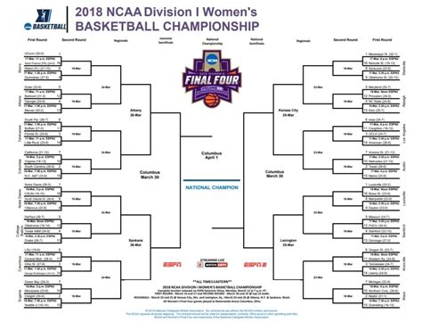 printable version ncaa bracket printable women s ncaa bracket for 2018 march madness pdf