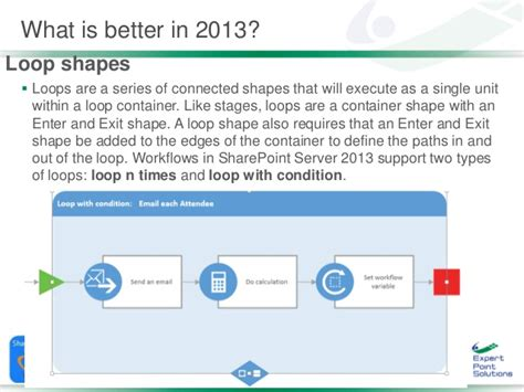 sharepoint 2013 workflow stages building scalable sharepoint 2013 workflows wf101 spfestdc