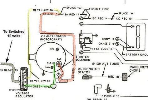 jeep alternator wiring diagram unique jeep cj7 alternator